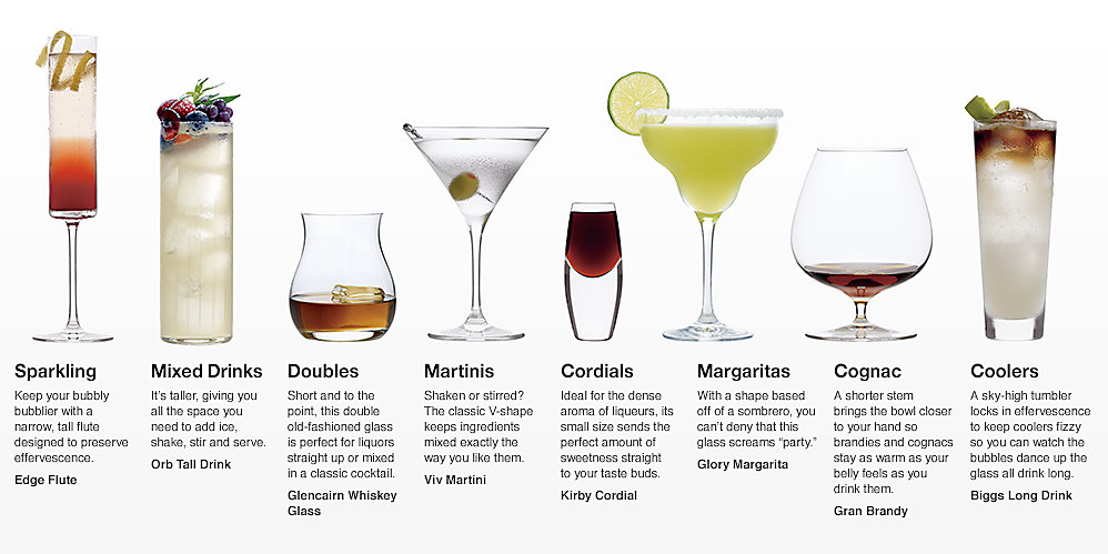 Glassware To Quench Any Thirst In Cocktail Glass Guide