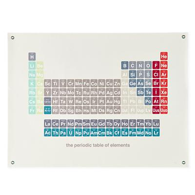 WallArt_Banner_Periodic_Table_389331_LL