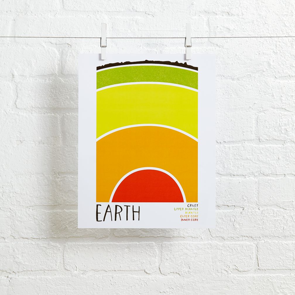 Earth Science Wall Art (Earth)