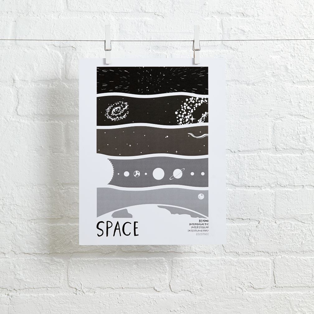 Earth Science Wall Art (Space)
