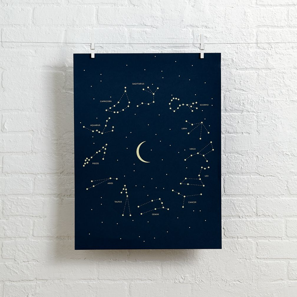 Constellations Wall Art